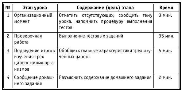 УРОК 25 (17)
