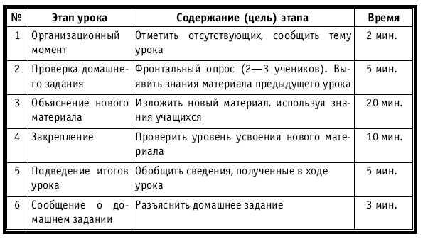 УРОК 30 (5)