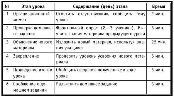 УРОК 35 (10)