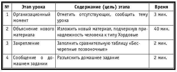 УРОК 45 (20)