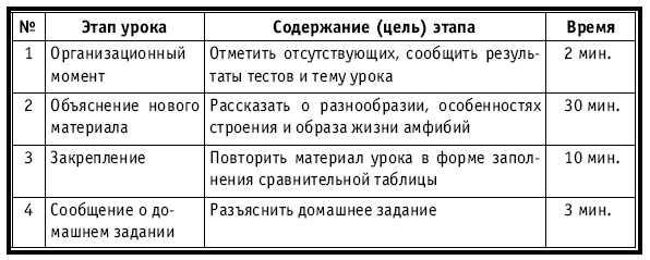 УРОК 50 (25)