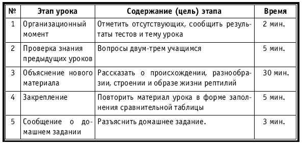 УРОК 53 (28)