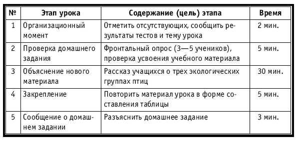УРОК 58 (33)