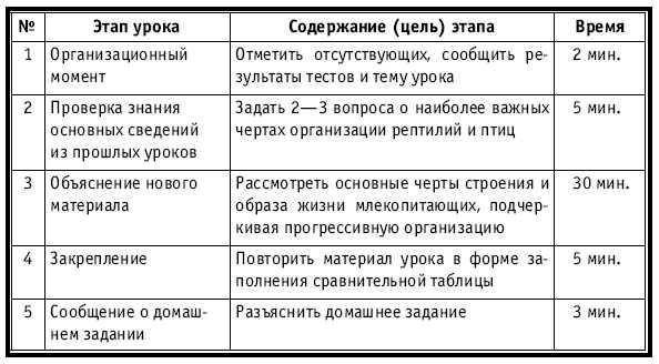 УРОК 61 (36)