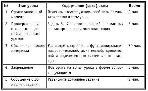 УРОК 62 (37)