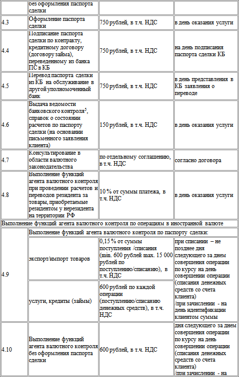 заполненный дневник практики студента программиста