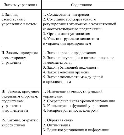 Организация как функция менеджмента доклад 3582