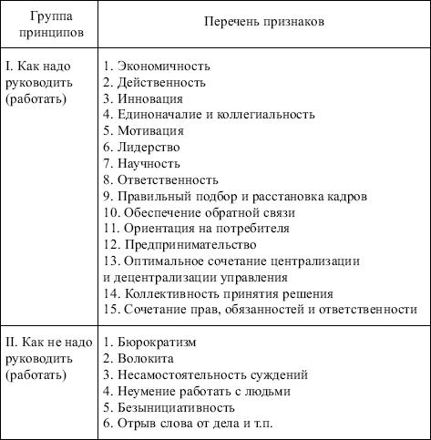 Организация И Руководство - Функция Менеджмента