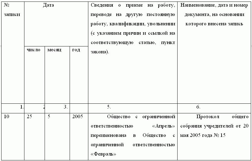 трудовой договор с производителем работ образец