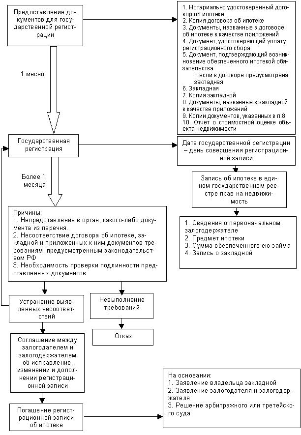 6.3 представлена схема