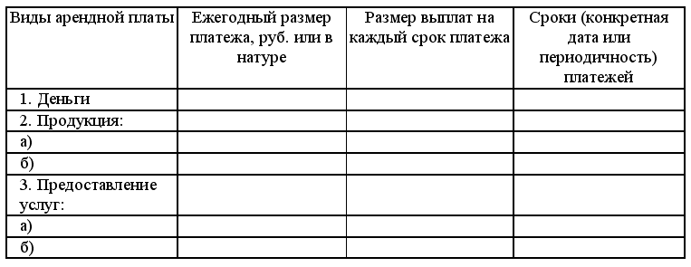 договор по оплате за квартиру Москва