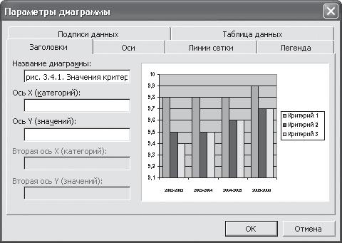 параметры дипломной работы