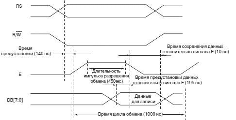 б) Схема подключения ЖК