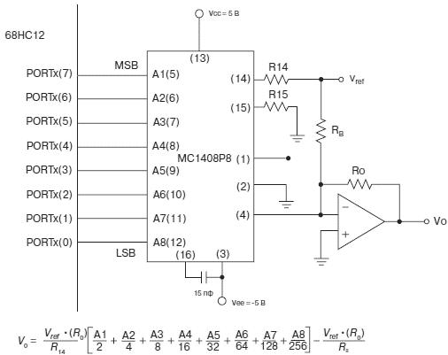 Типичная схема подключения ЦАП