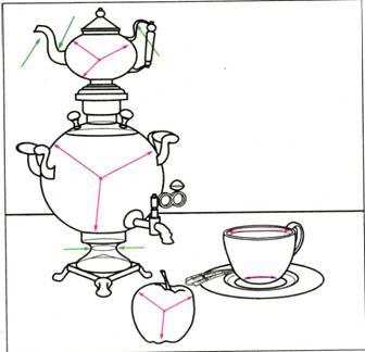 в рисунке формообразования элементы