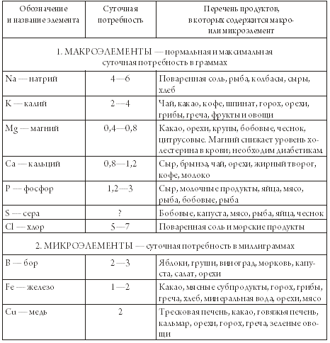 http://www.razlib.ru/medicina/pervaja_pomosh_diabetiku/i_019.png