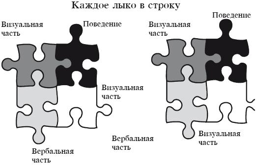 О азарова искусство презентации