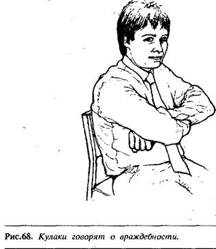 Глава VI Руки в качестве барьеров / Язык телодвижений. Как читать ...