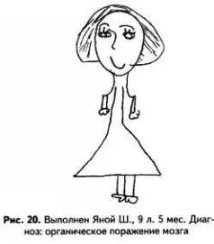 методика рисунка  психология