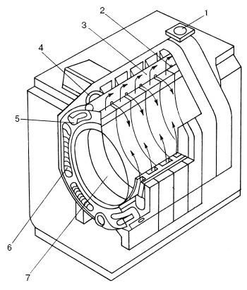Электрические схемы источников тока