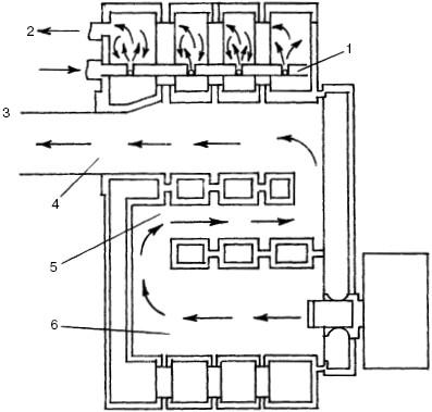Котел «Logano GE-215»: 1