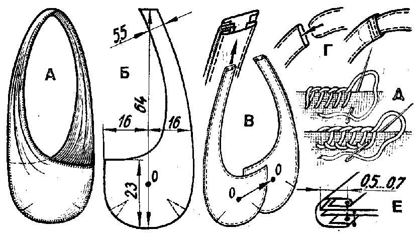 Выкройки сумок из кожи: как сделать?  Эта сумка из кожи своими...  Магнитная застёжка.  Цыганская игла, крепкие нитки.