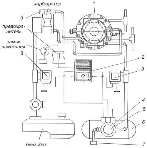 Схема соединения газовой