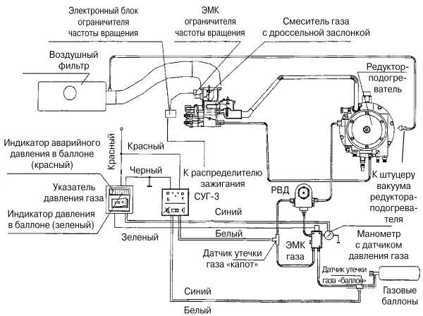 Электрическая схема «АГТС