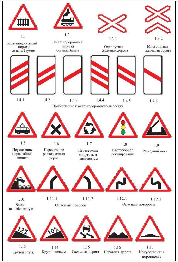 Нормы для проектирования автомобильных дорог  ТрансСпот