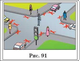 перекресток со знаком движение без остановки запрещено