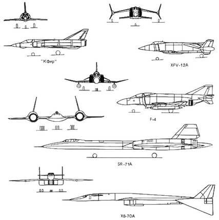 Американские самолеты с