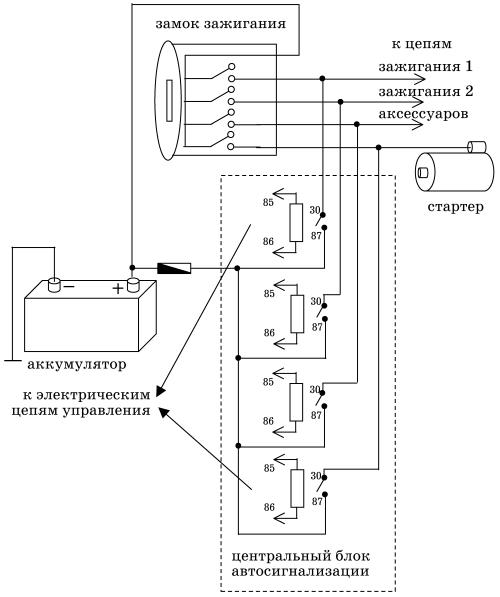 Схема подключения силовых реле