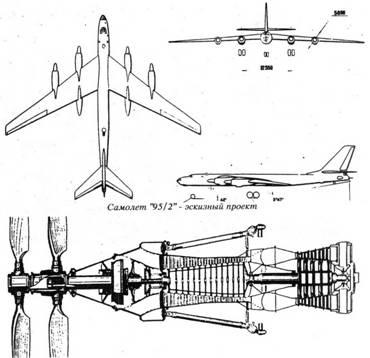 Схема двигателя нк-12