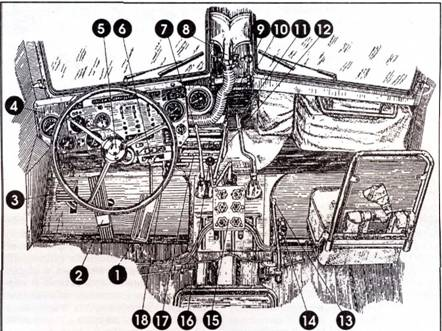 Органы управления БТР-152В1