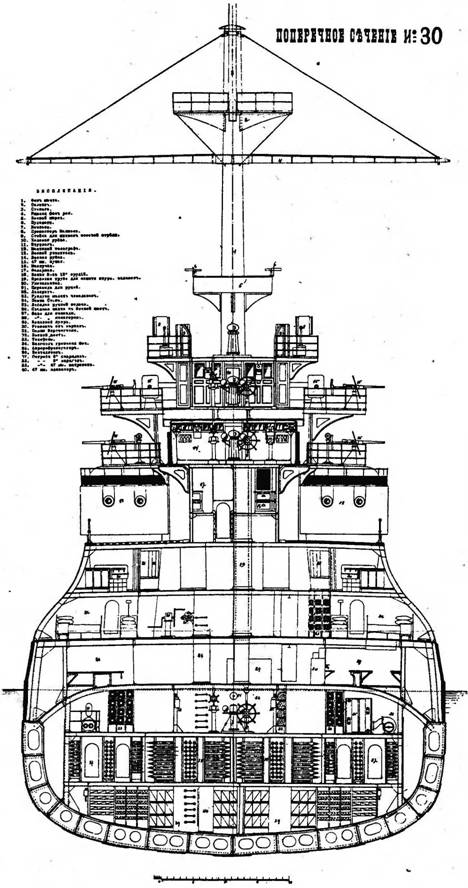 http://www.razlib.ru/voennaja_istorija/bronenoscy_tipa_borodino/pic_74.jpg