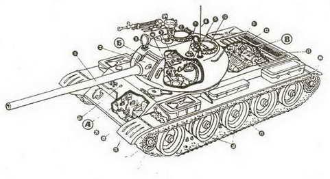 схема среднего танка Т-54.